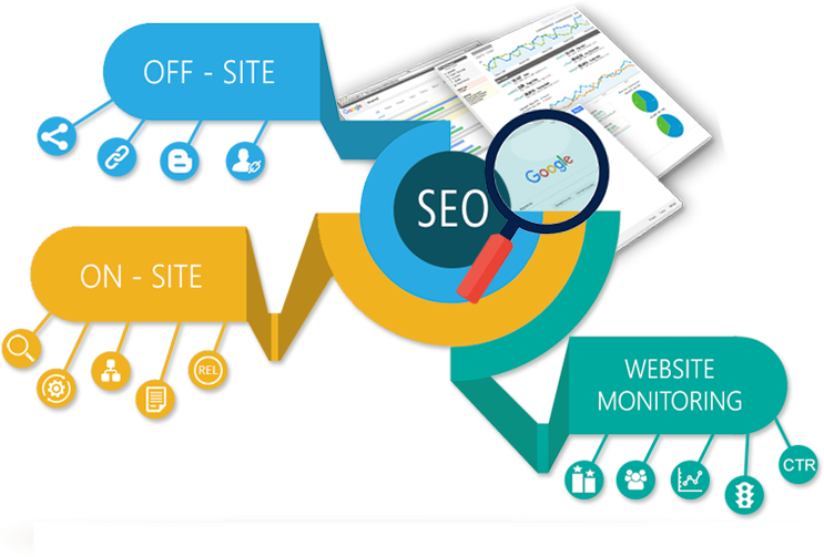 Local Small Business Seo Lincoln Ne